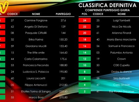 Bootcamp – Classifica Ufficiale